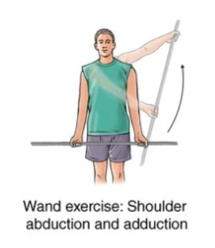 wand exercise with shoulder abduction and adduction for frozen shoulder rehabilitation